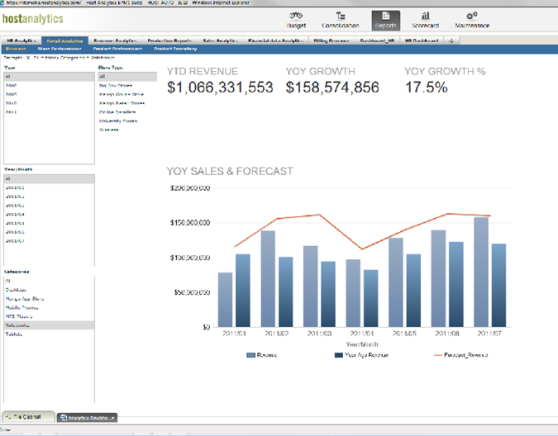Host Analytics Dashboard Example