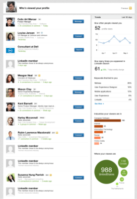 Premium users can access data and dashboards
