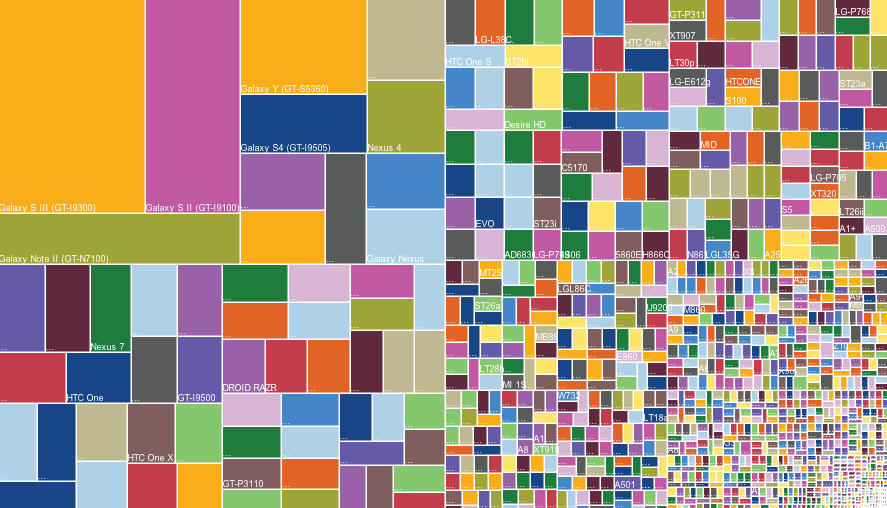 Android device choice is still a colorful, amazing thing.