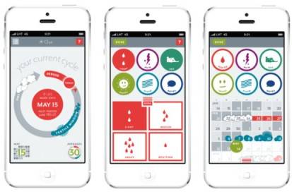 New fertility app, Clue