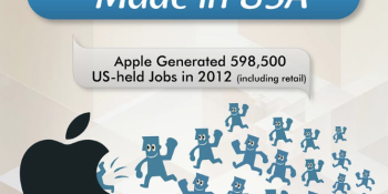 Your iPhone: Made in China, Korea, Texas, Kentucky, and … Inner Mongolia?