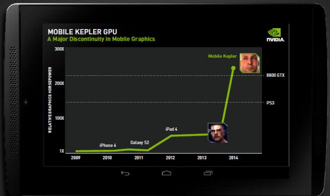 mobile Kepler chart