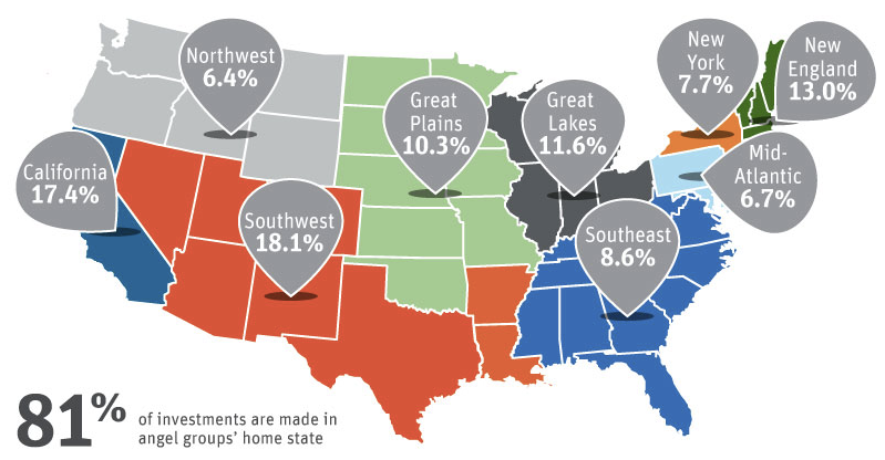 angel investments by geography us