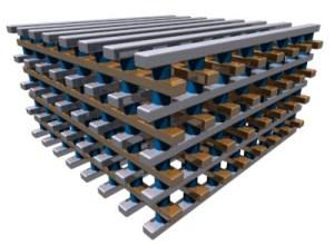 Crossbar chip design