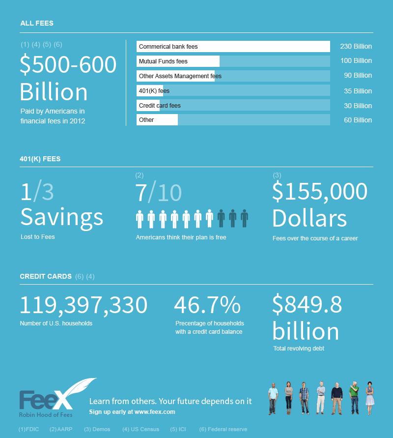 feex infographic