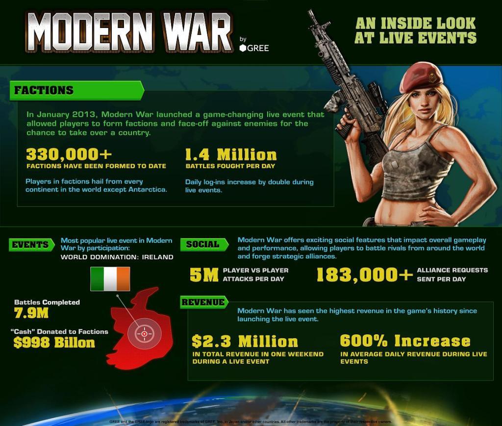 Modern War live events