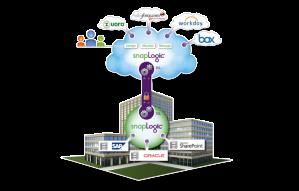 SnapLogic's architecture diagram.