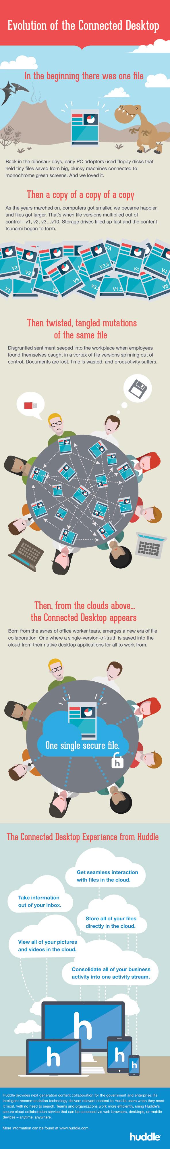 connected-desktop