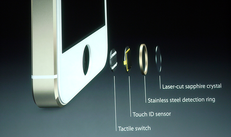The iPhone 5S Touch ID fingerprint sensor deconstructed