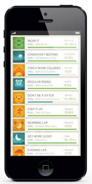 Basis app