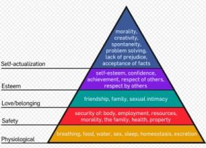 Mazlow's hierarchy