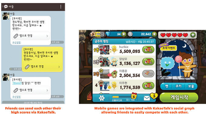 Kakao games in South Korea