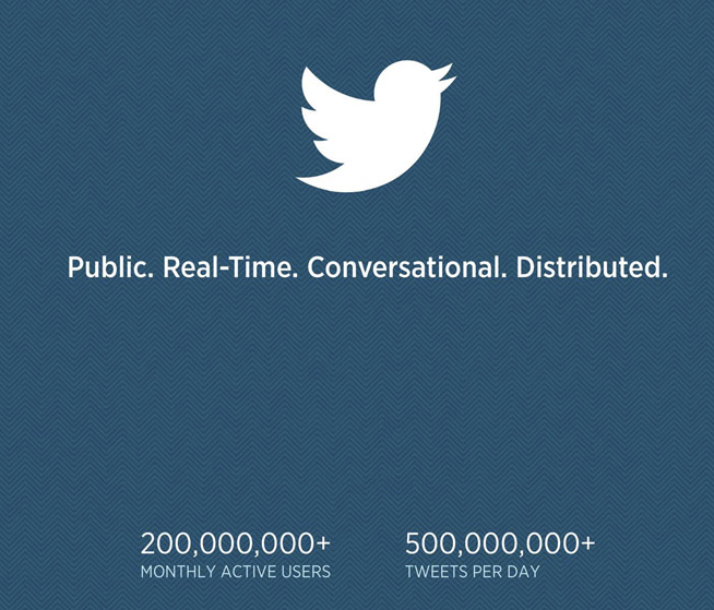 Twitter's cover page: we're big, we're big, we're really, really big