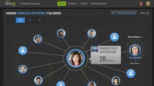ViewDo influencer