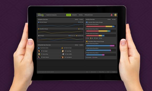 The ViewPoint Enterprise app tracks data across enterprise social networks
