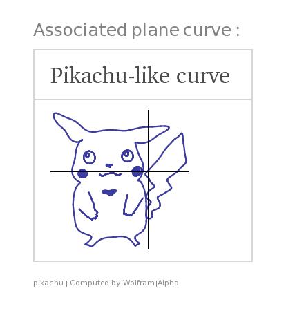 A Wolfram Alpha plane curve of Pikachu.