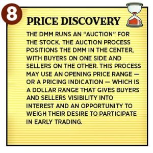 NYSE price discovery
