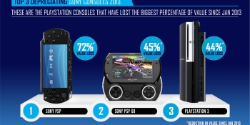 PlayStation 3 and Xbox 360 lose nearly half of their trade-in value in the U.K. (infographics)