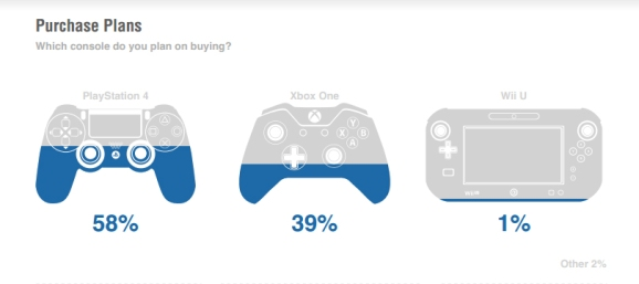 Intergi Entertainment survey