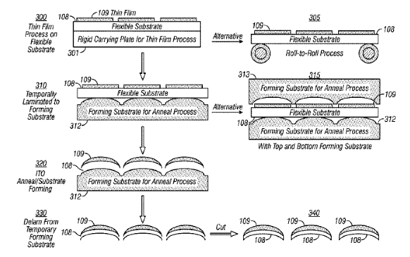 Apple curved touch panel patent