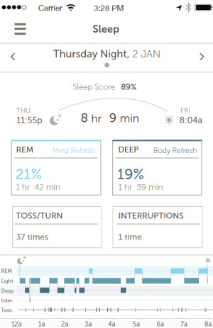 Basis tracks sleep levels precisely.