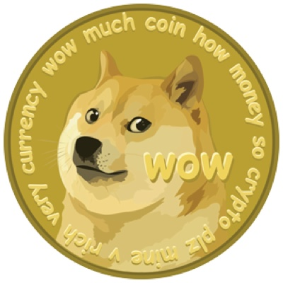 Bitcoin price india in 2015