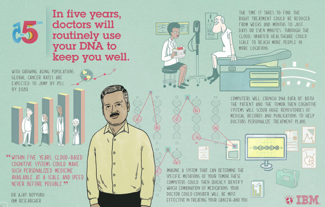 In five years, doctors will routinely use your DNA to keep you well.