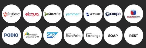 KidoZen works most popular enterprise data systems