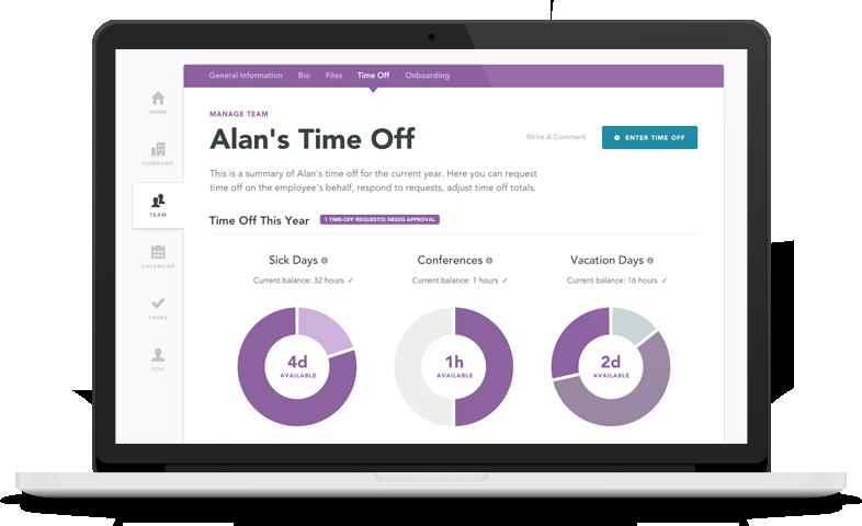 An employee-performance dashboard from HR software maker Kin.