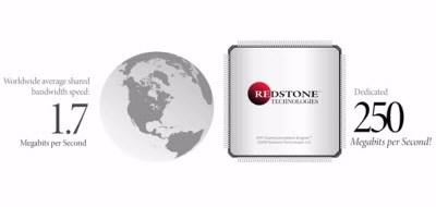 Redstone speed comparison