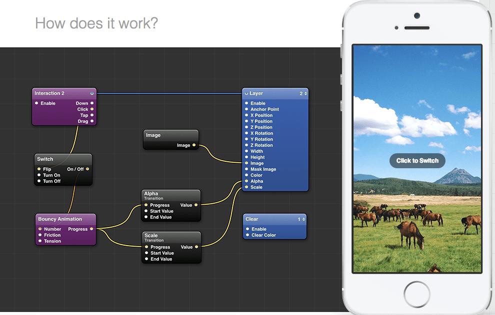 Facebook's open-source tool for zero-code mobile app design.