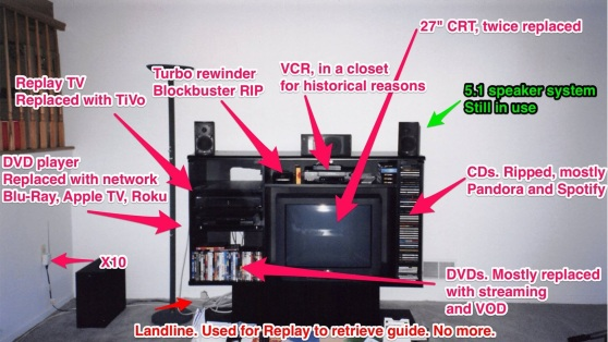 Rocky Agrawal's home theater setup in 2002.