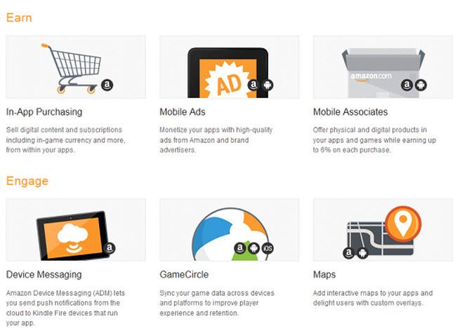 Amazon's promo tools