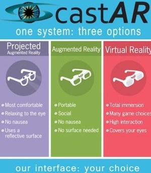 CastAR's system options