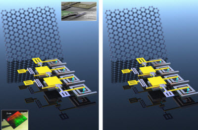 Graphene molecules with chip circuits