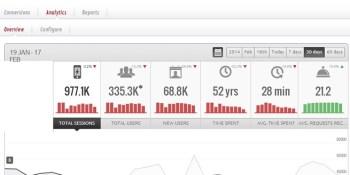 Kochava launches new version of its mobile ad measurement platform