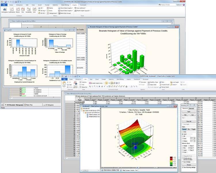 Data visualization in StatSoft's Statistica