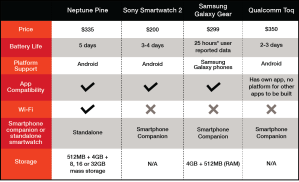 NeptunePine_table