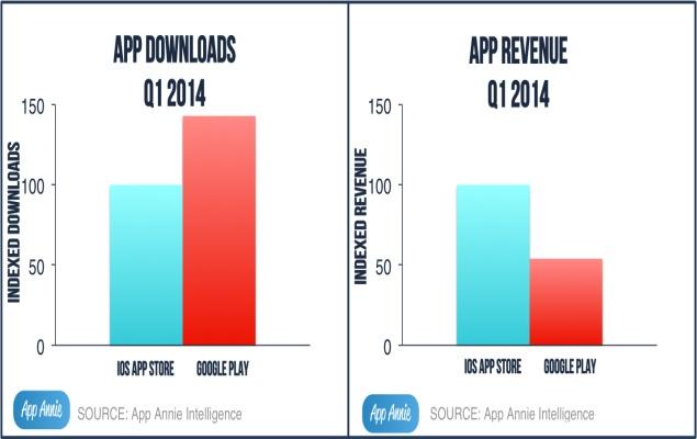 download Taking Stock: Make money