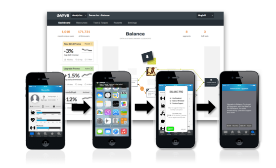 Swrv helps you see what users are doing in your apps