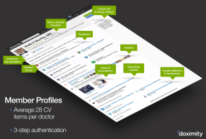 How Doximity's user profiles are designed to highlight the information most important to doctors.