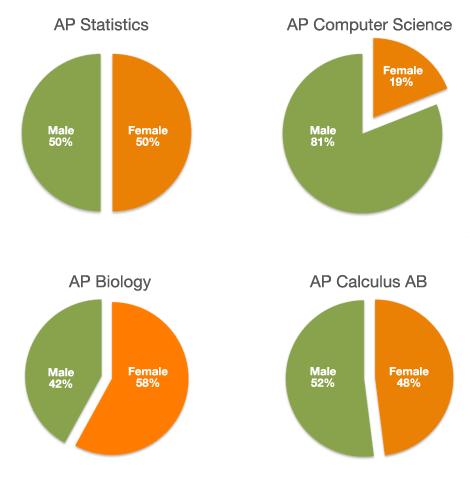 ap-comparison-4