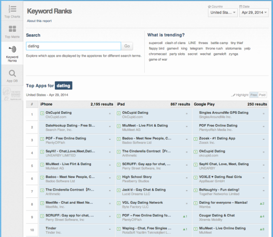 You can also see which apps ranks for certain keywords