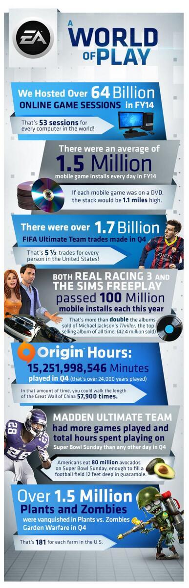 EA graphic