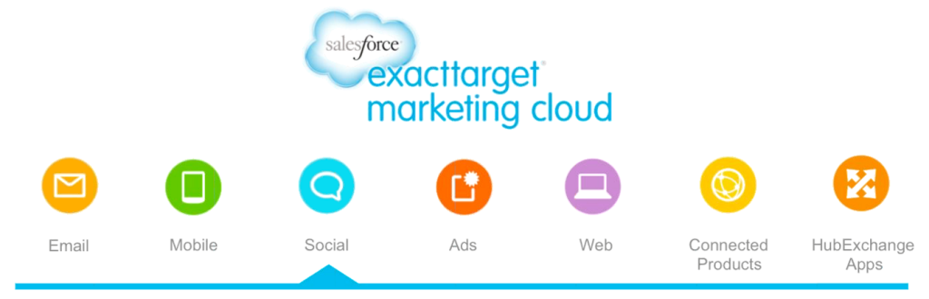 ExactTarget-marketing-cloud