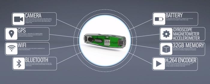 lifelogger hardware