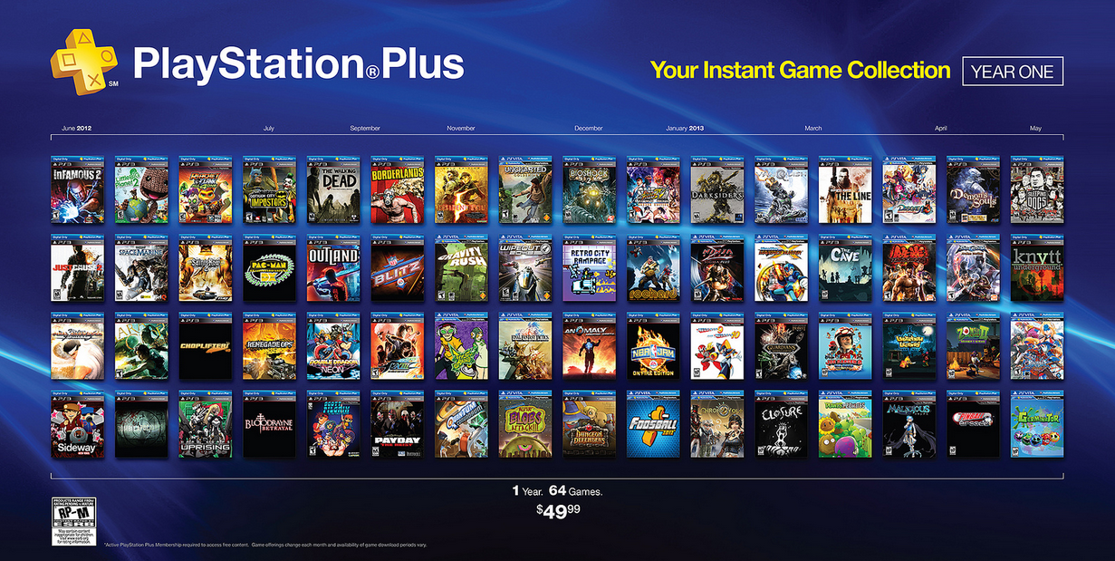 PlayStation Plus annual membership now costs $60 a year, not