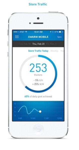 Swarm app