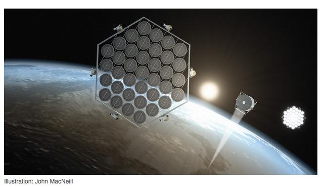 Space-based solar energy farm