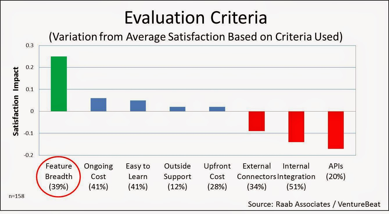 software evaluation criteria Software evaluation guide by mike jackson, steve crouch and rob baxter how do i figure out if this software is good criteria-based software evaluation.